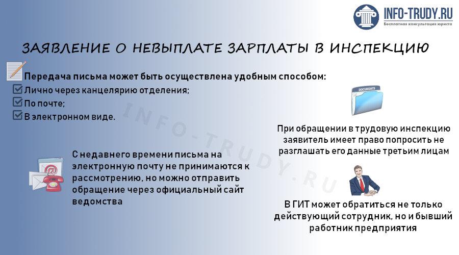 Заявление в трудовую инспекцию о невыплате заработной платы